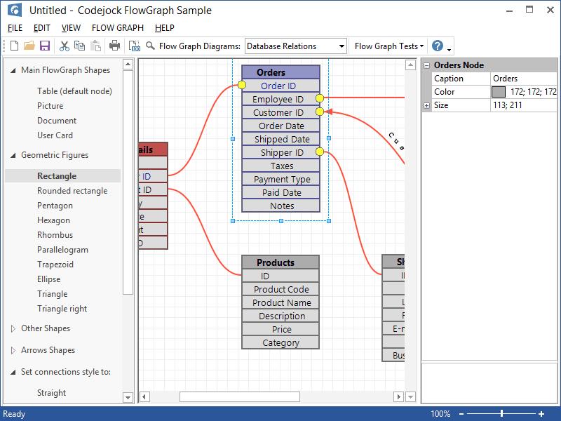 Chart Pro Examples | Codejock