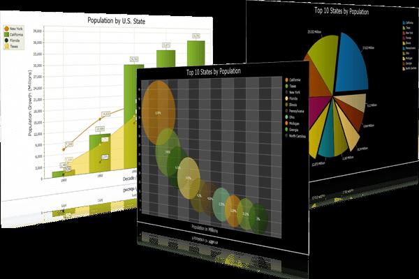 Chart Pro for ActiveX COM | Codejock